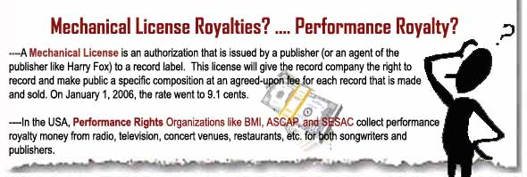 mechanical-royalty-bmi-ascap.jpg